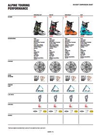 Katalog Scarpa 2017